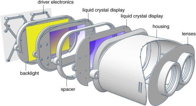 NE-LFD HMD Virtual Reality Nvidia