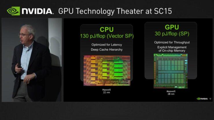 nvidia-gpu-and-cpu