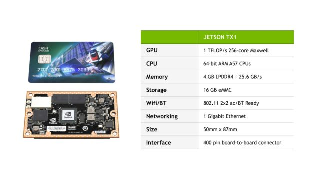 NVIDIA Jetson TX1 Module_1