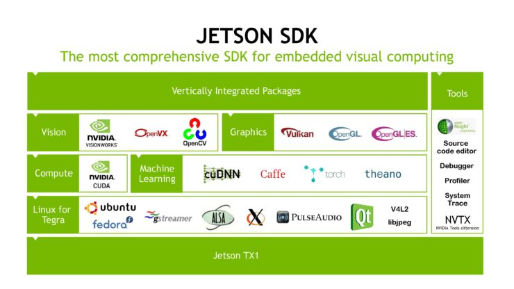 nvidia-jetson-tx1-module_2