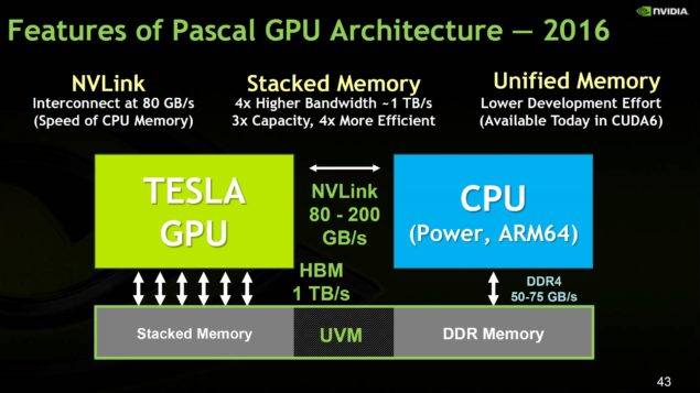 NVIDIA Pascal Design