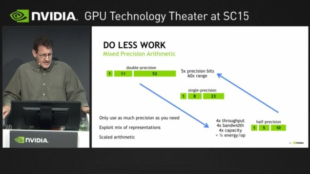 NVIDIA Pascal GPU Mixed Precision