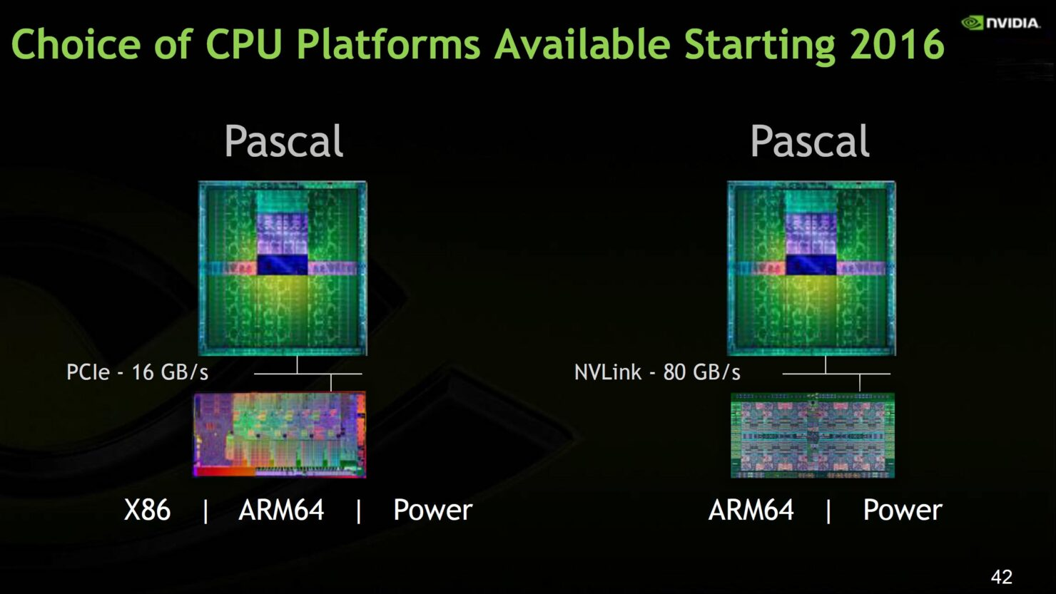 nvidia-pascal-implementation