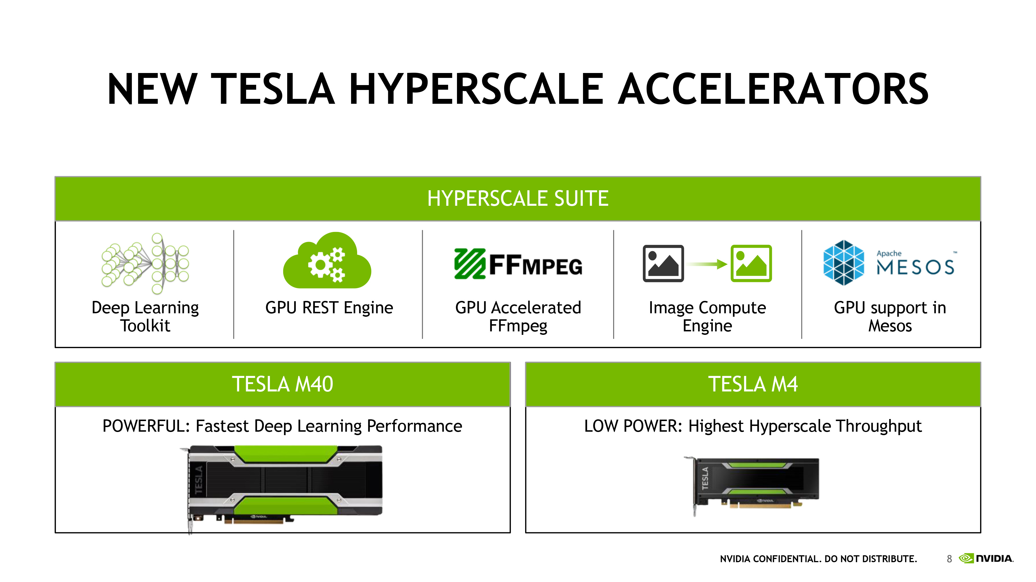 NVIDIA Launches Tesla M40 and Tesla M4 GPUs For Data ...