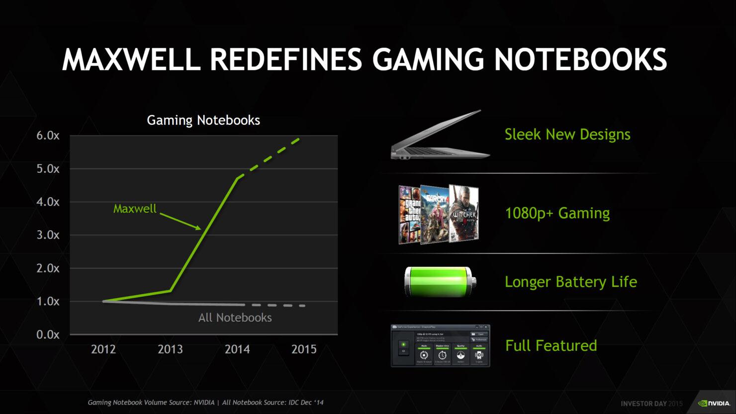 nvidia-third-quarter-2016-results_gaming_11