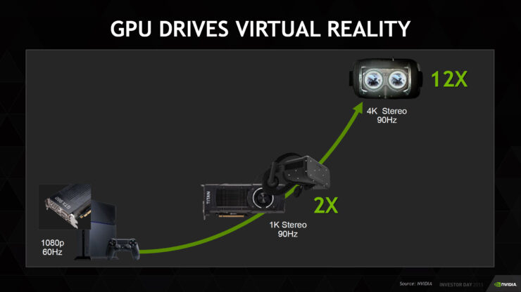 nvidia-third-quarter-2016-results_gaming_14
