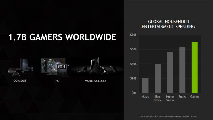 nvidia-third-quarter-2016-results_gaming_7