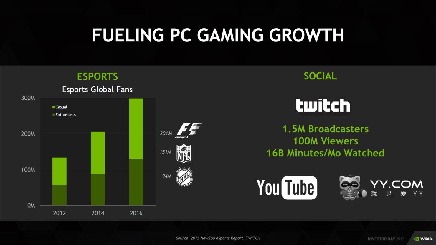 nvidia-third-quarter-2016-results_gaming_9