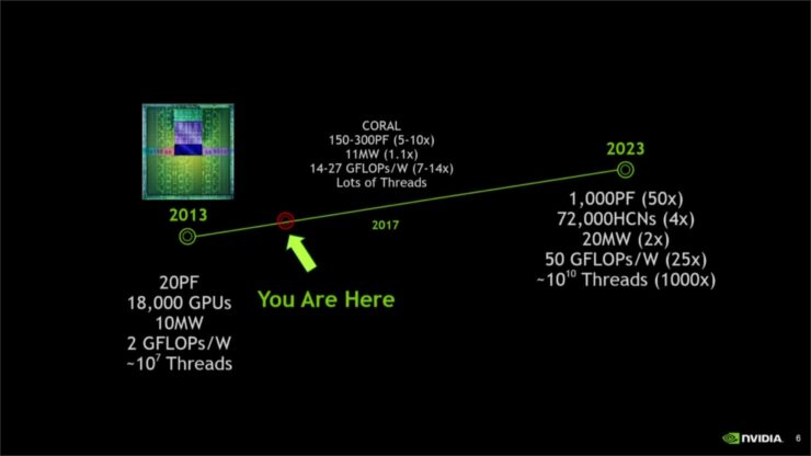 nvidia-we-are-here