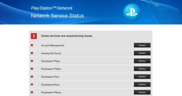 PlayStation network Down PSN