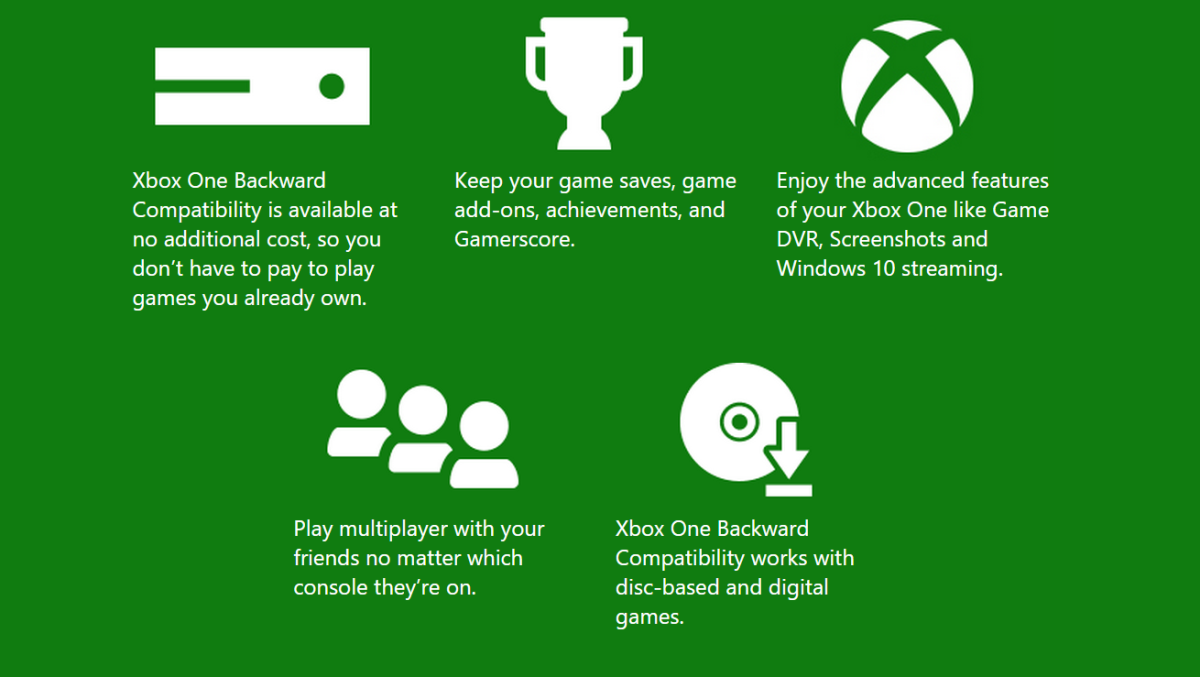 DLC Will Work with Xbox One Backwards Compatibility, Sort Of