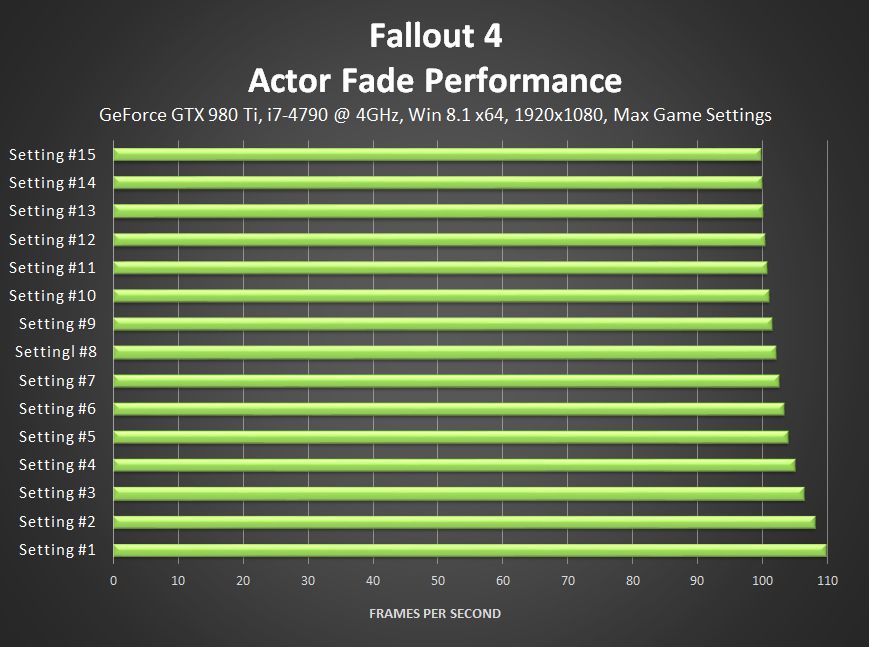 fallout-4-actor-fade-performance