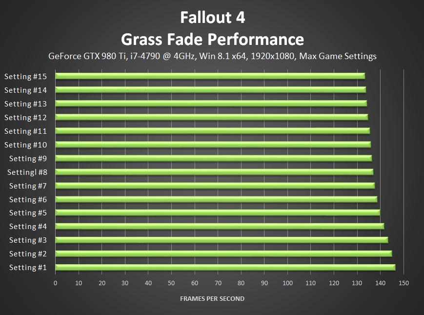 fallout-4-grass-fade-performance