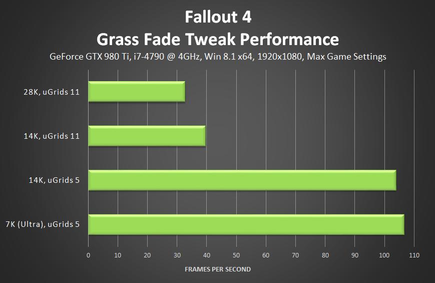 fallout-4-grass-fade-tweak-performance
