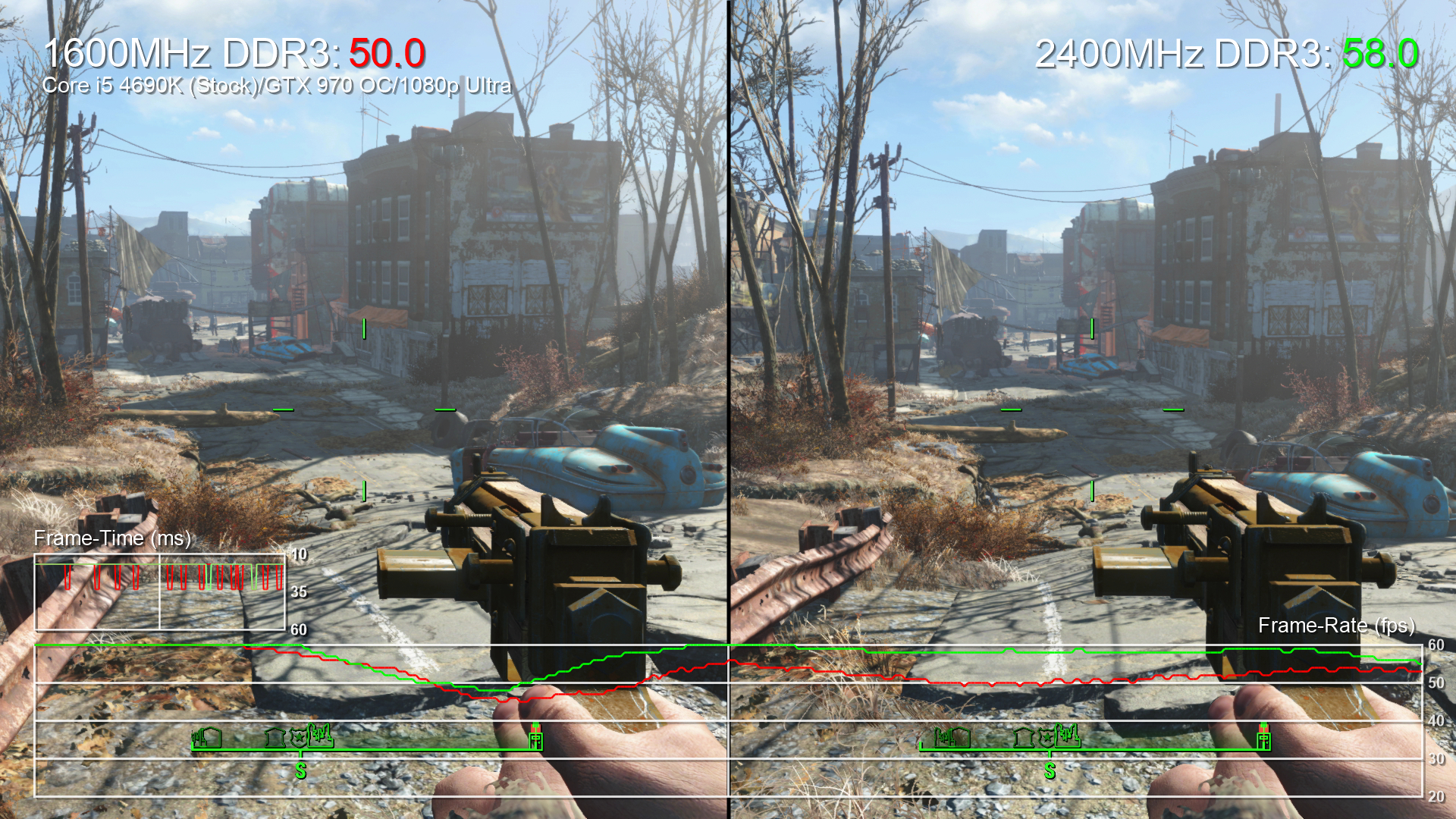 Fallout 4 Performance Heavily Influenced By RAM Speed