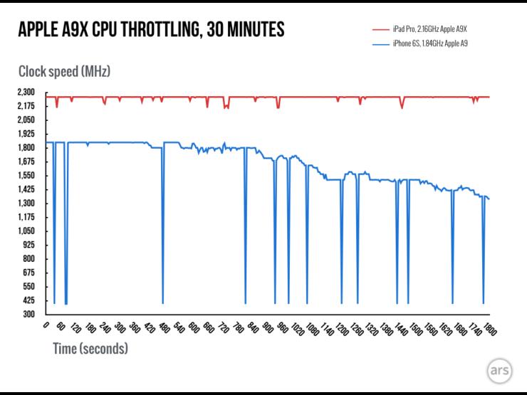 ipad-pro-charts-2-002