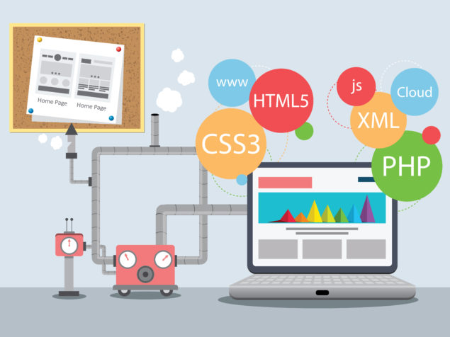 Pay what you want learn to code bundle web development for How to learn web designing at home free