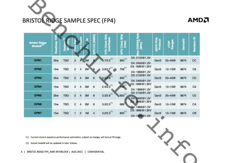 amd-bristol-ridge-apu-family_mobility-fp4