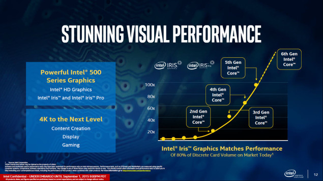 intel-skylake-processors_graphics-performance-635x357-635x357