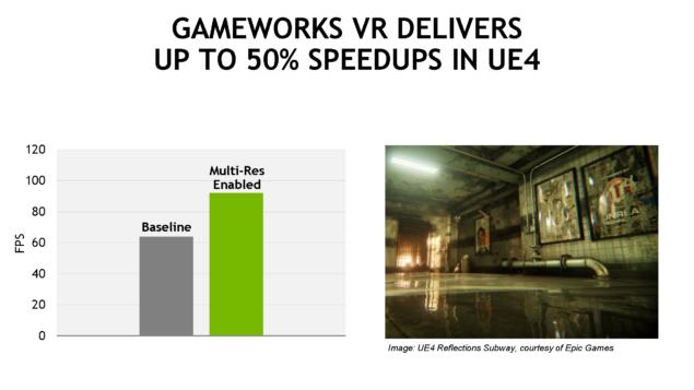 NVIDIA Gameworks VR_1