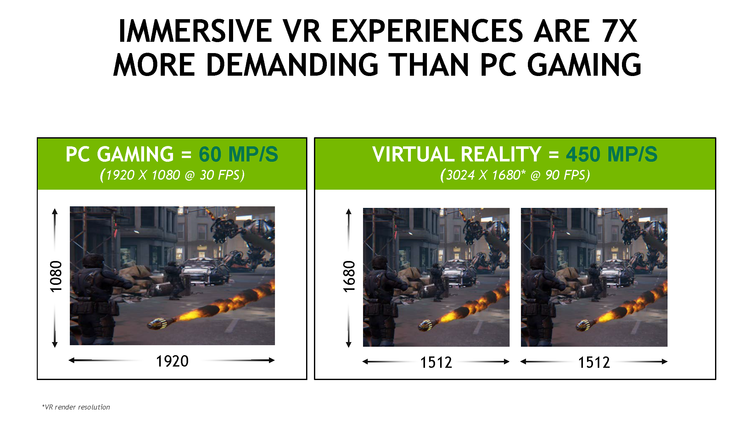 NVIDIA Says GameWorks VR Will Help Large Scale VR Adoption