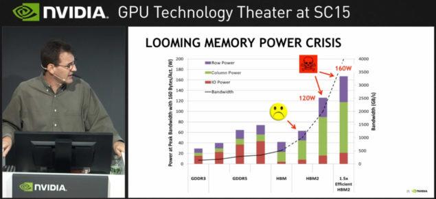 Nvidia Looming Memory Crisis SC15