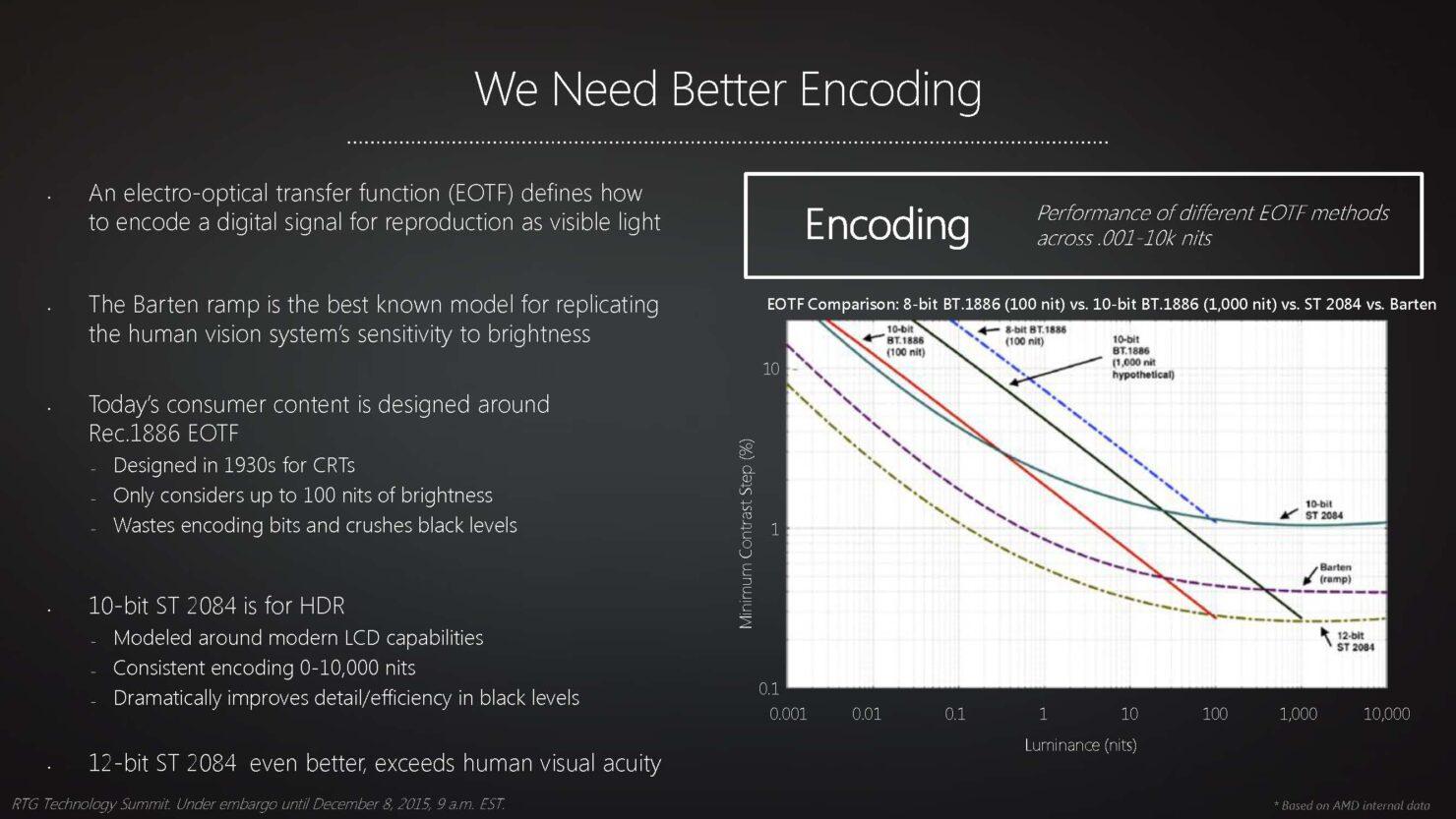 AMD HDR