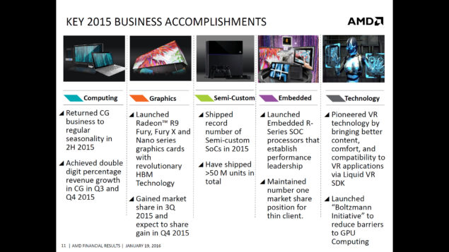 AMD 2015 Q4 Financial Results_9