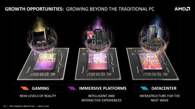 AMD Computing Platforms_1