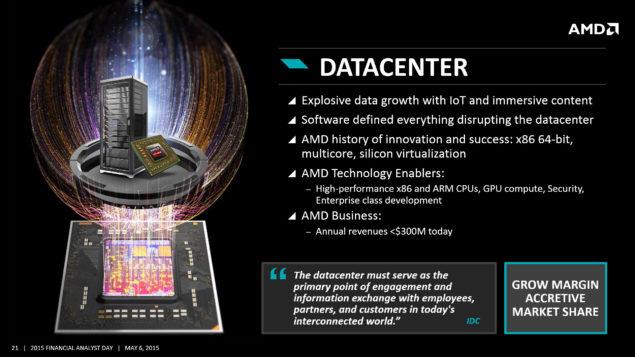 AMD Computing Platforms_2