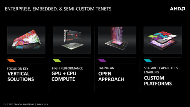 AMD Computing Platforms_3