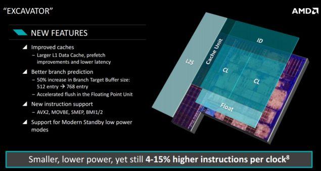 AMD Excavator Core