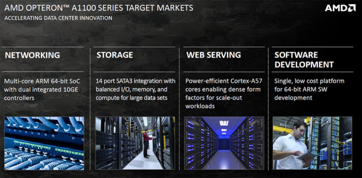amd-opteron-a1100-datacenters