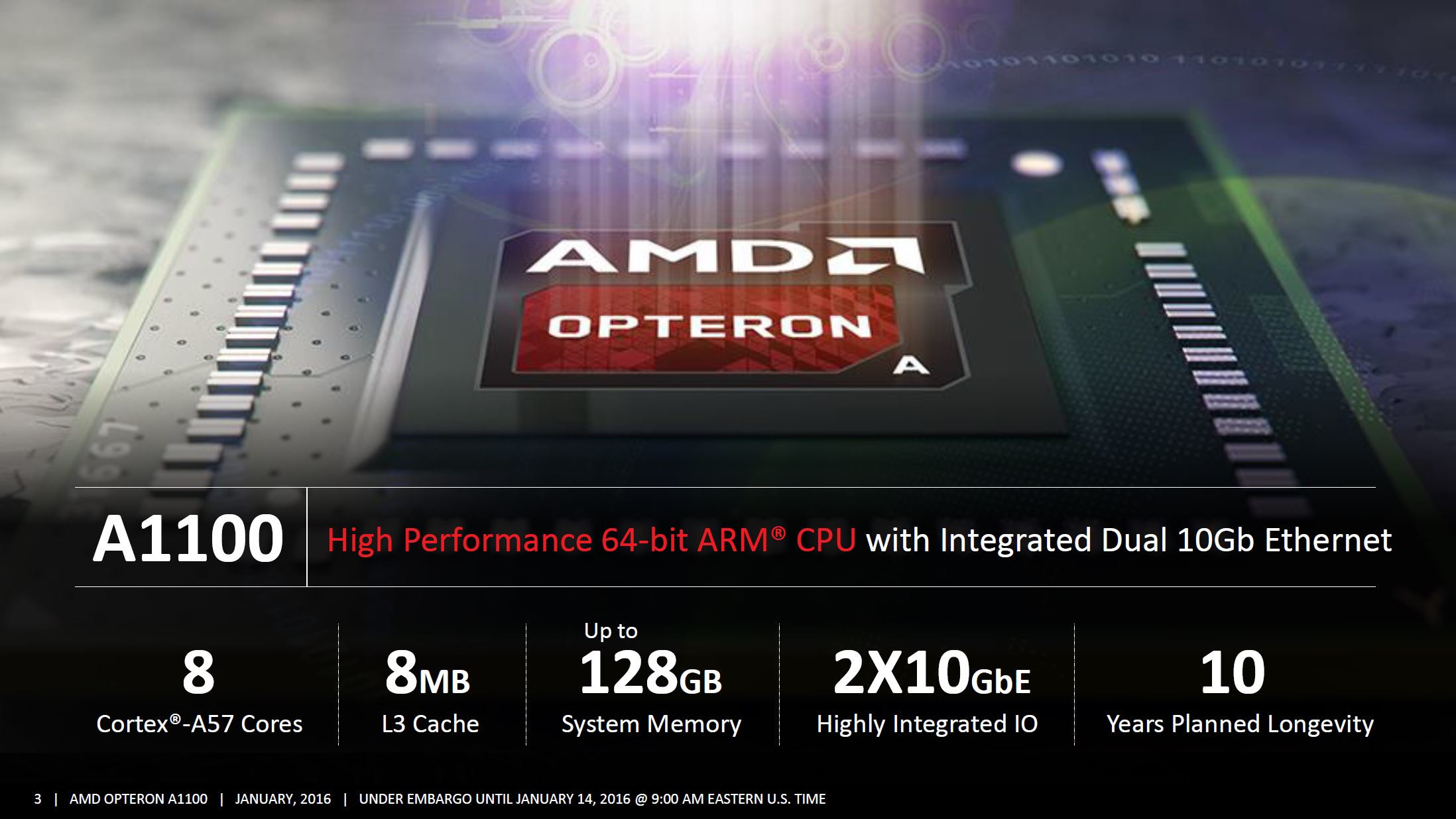 Amd Launches Arm Based Opteron A1100 Socs For Datacenter Seattle Comes With Up To 8 A 57 Cores And Ddr4 Support