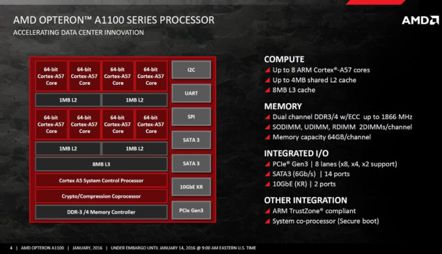 AMD Opteron A1100 Seattle_3