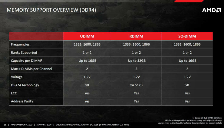 amd-opteron-a1100-seattle_6