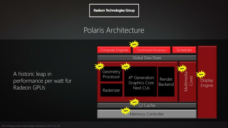 amd-polaris-15
