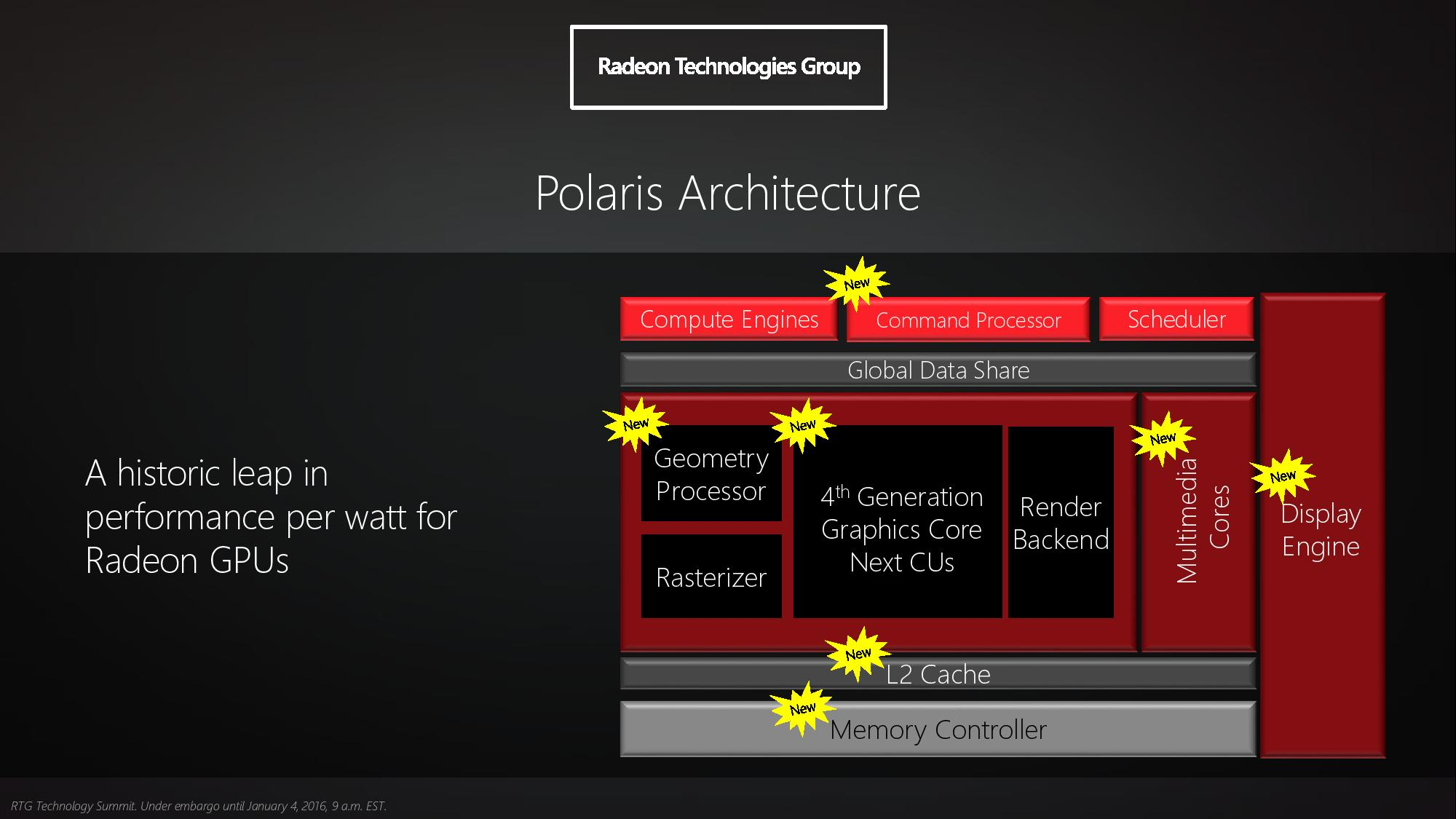 AMD Polaris 15