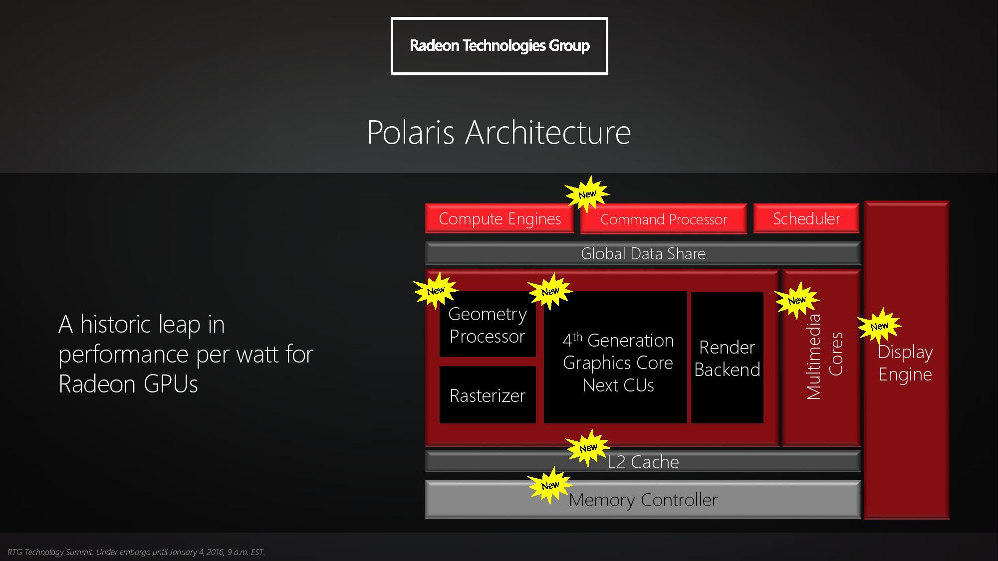 Performance Technology: AMD 14nm Polaris 10 GPU To Be Demoed On SteamVR Benchmark