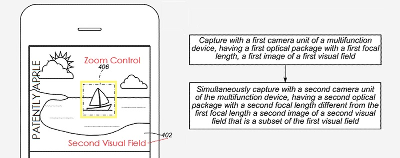 apple s patent application reveals a dual camera system rumored for rh wccftech com