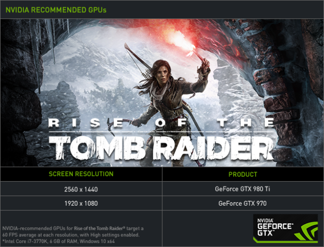 Rise of the Tomb Raider PC NVIDIA