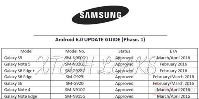 samsung marshmallow release