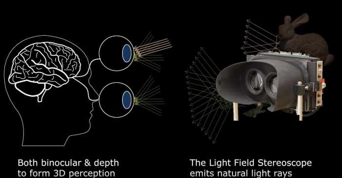 stanford-light-field-vr