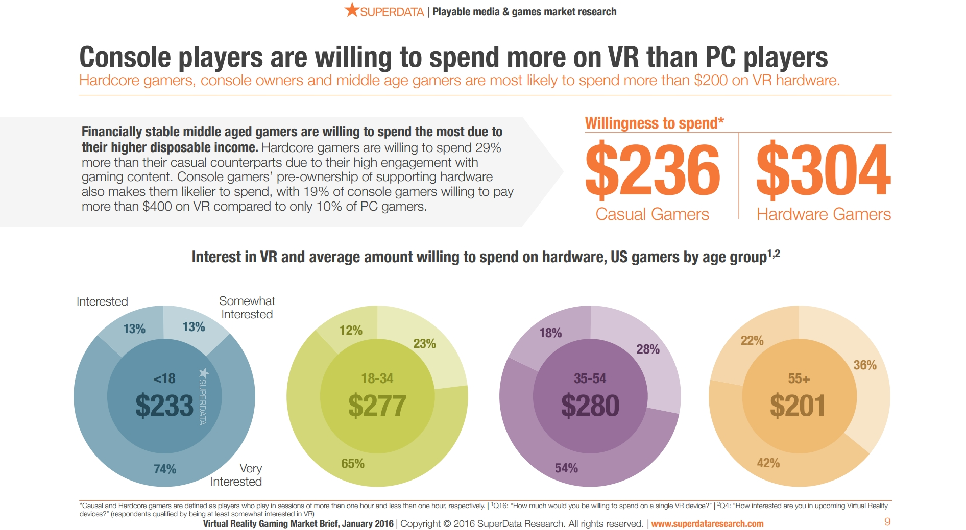 PSVR To Be Priced At $400 600, To Sell 1.9M In 2016