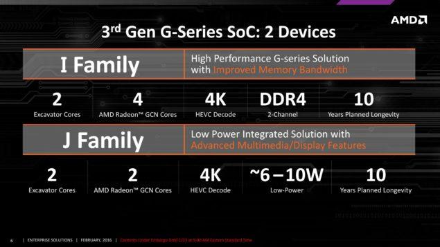 AMD 3rd Generation G-Series Excavator Press Deck (6)