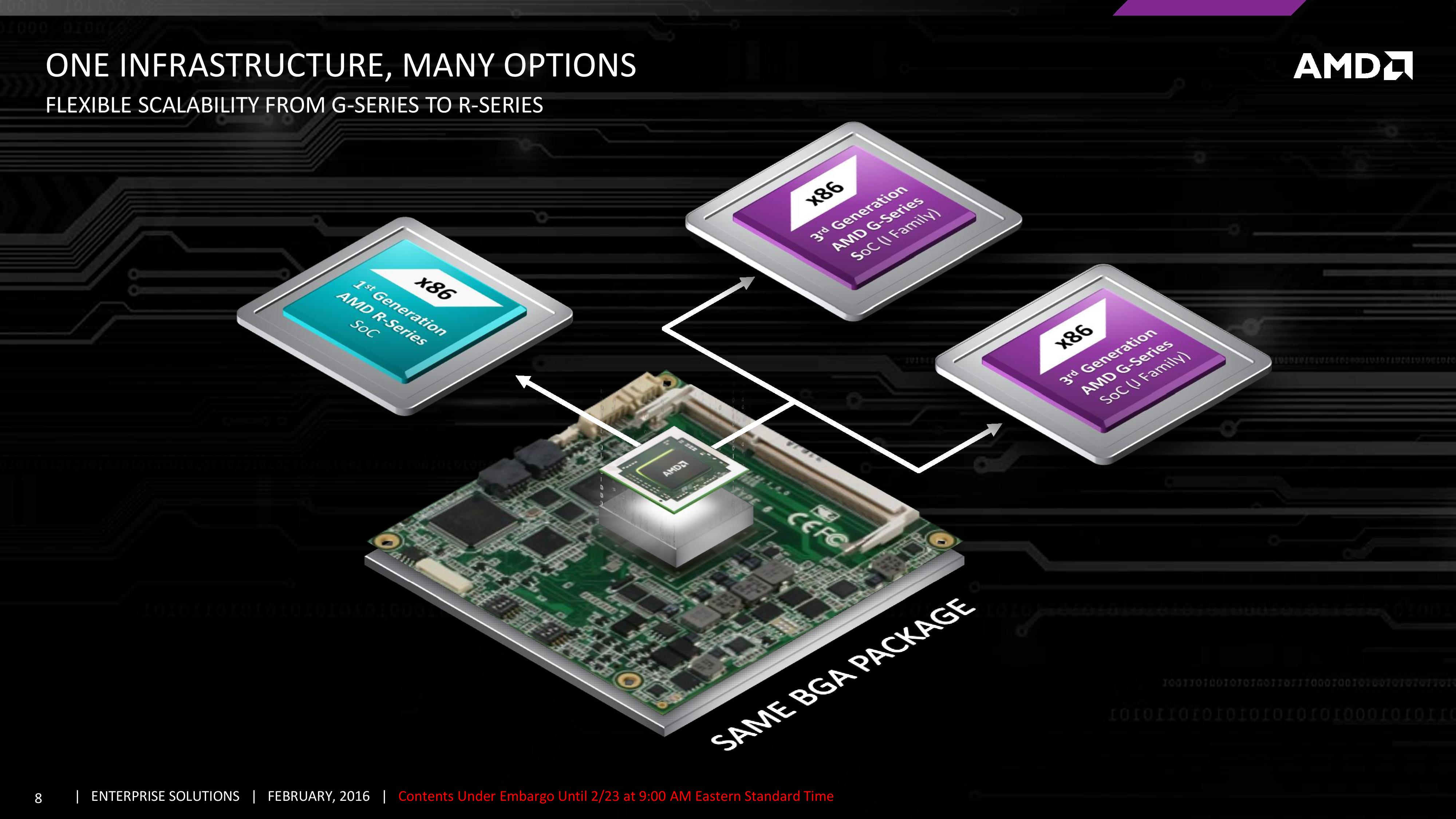 AMD Launches Excavator Architecture for G-Series ...