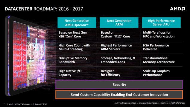 AMD Data Center Roadmap Opteron Zen HPC APU