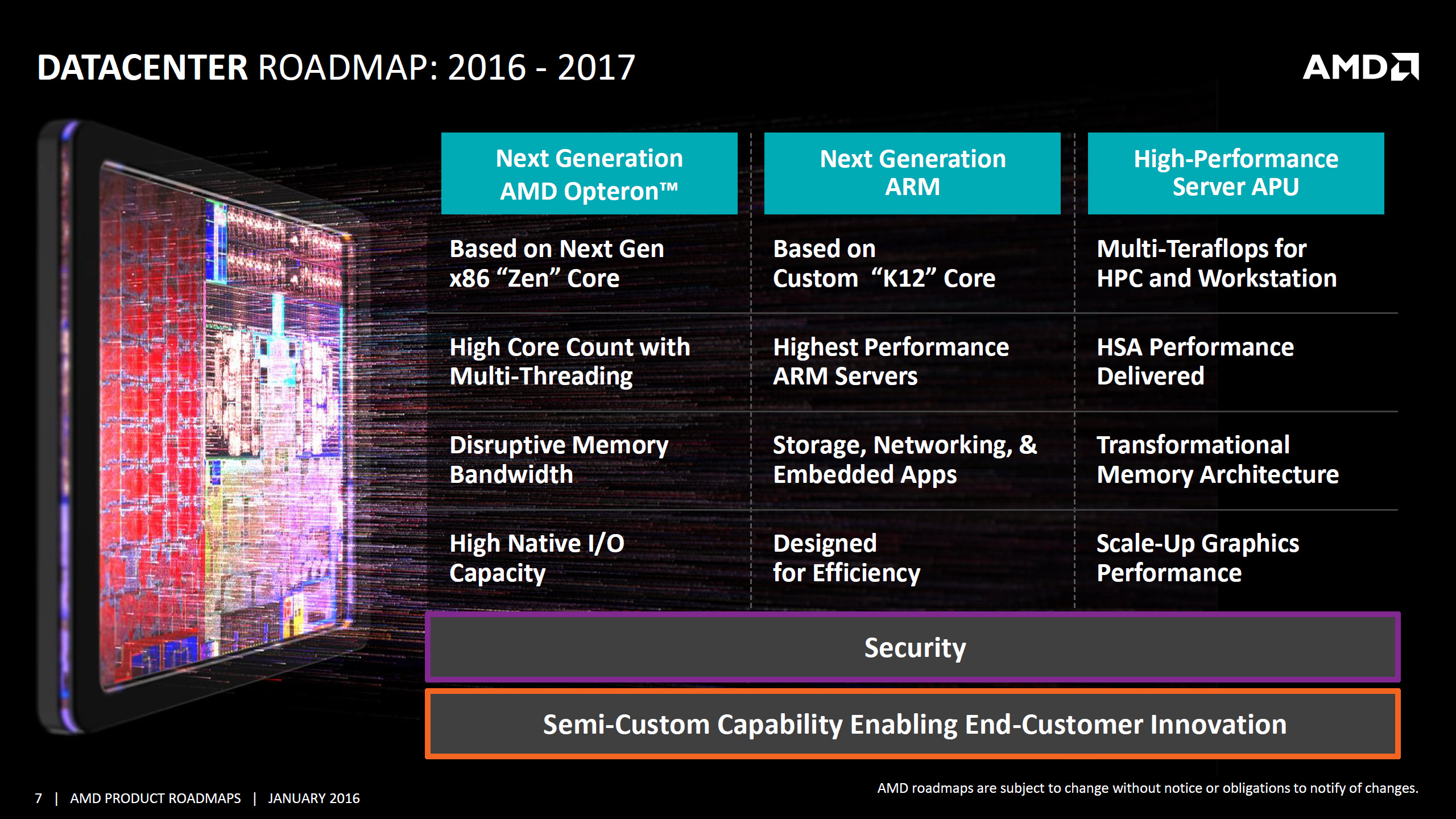 AMD Data Center Roadmap Opteron Zen HPC APU