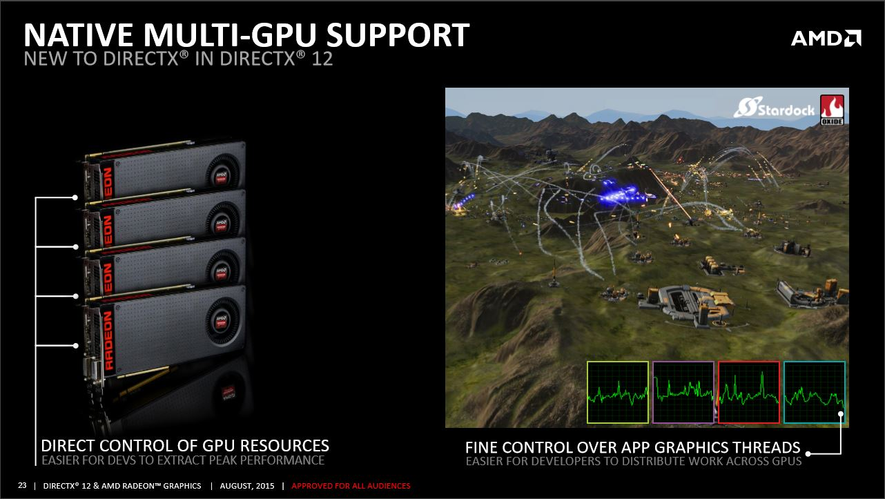 DirectX 12 Explicit Multi-GPU Tested In Ashes of the Singularity