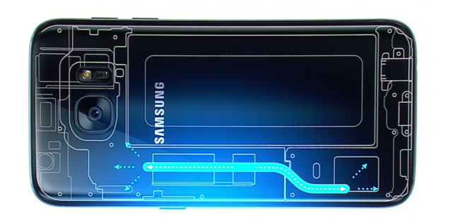 Galaxy S7 Water Cooling